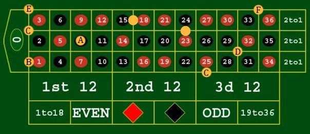 Казино рулетка ставки от 100 закрылось казино
